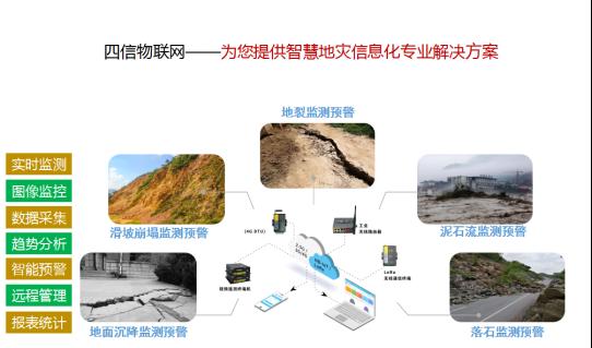 四信地质灾害系统解决方案