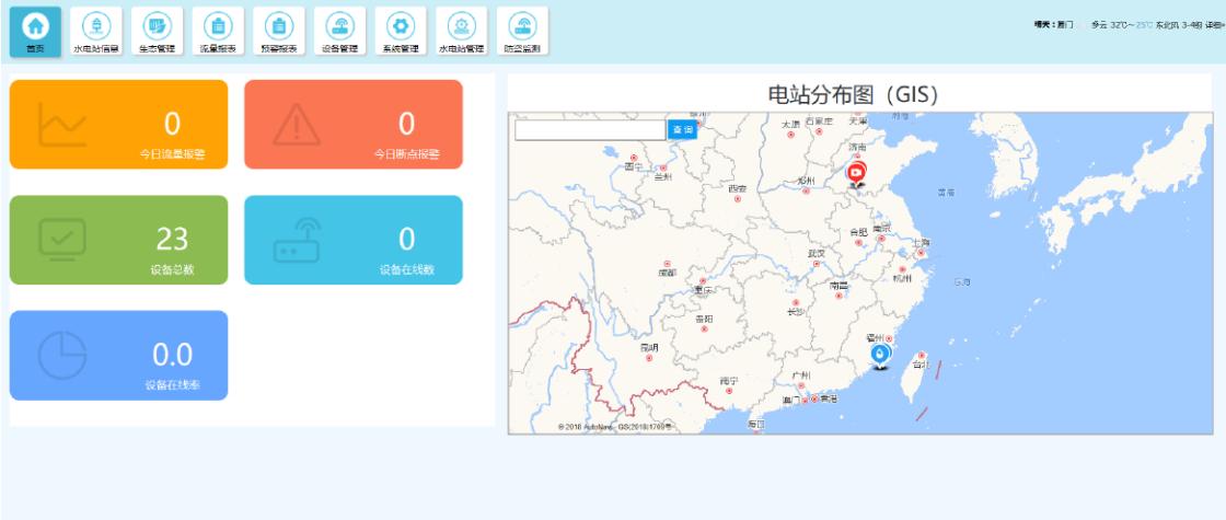 水电站最小下泄生态流量监测系统-系统公告