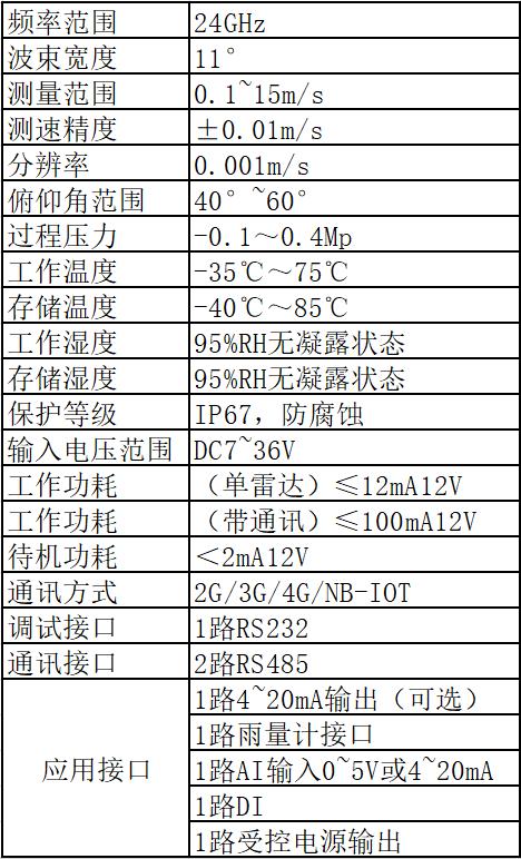 雷达流速仪F-LS100( 高频表面流速仪、非接触式雷达测量仪表)参数