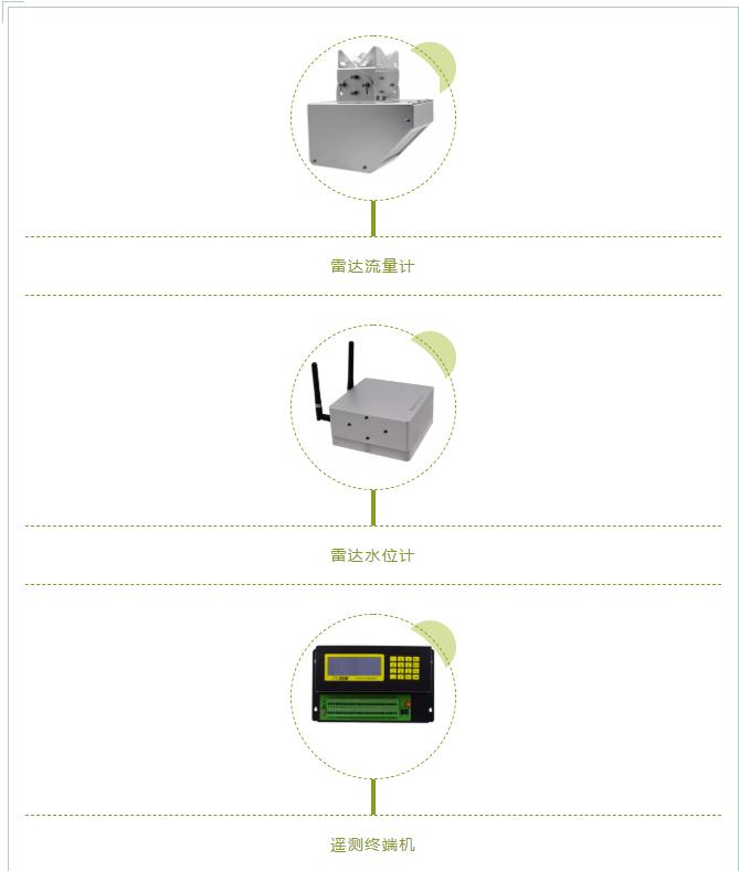 智慧灌区信息化管理系统产品展示
