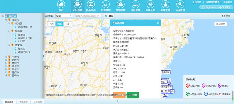 城市防汛监测预警平台2
