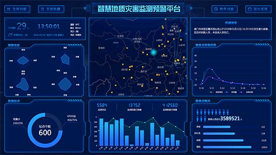 四信地质灾害监测系统