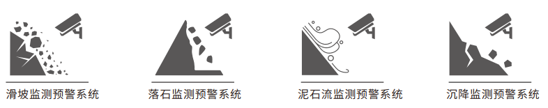 一体化实时视频监控系统方案(站)应用系统
