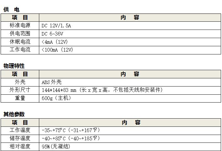 射频卡机井灌溉控制器供电参数
