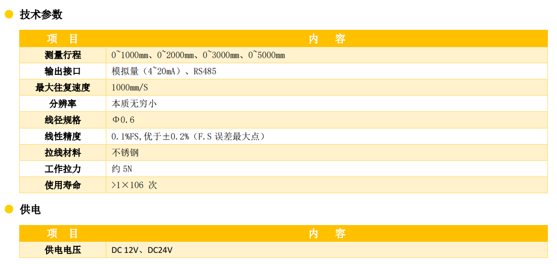 拉绳位移传感器_拉绳式传感器_拉绳电子尺_拉绳编码器-技术参数