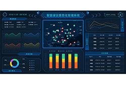 智慧灌区信息化综合管理云平台软件系统