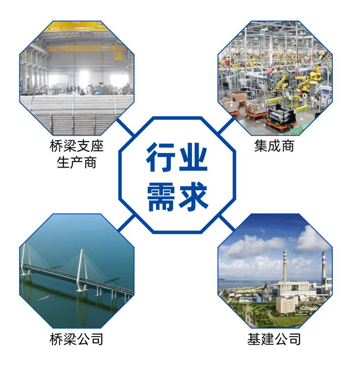 基于4G RTU桥梁在线监测方案