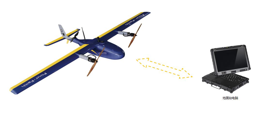 无人机巡河方案主要系统构成