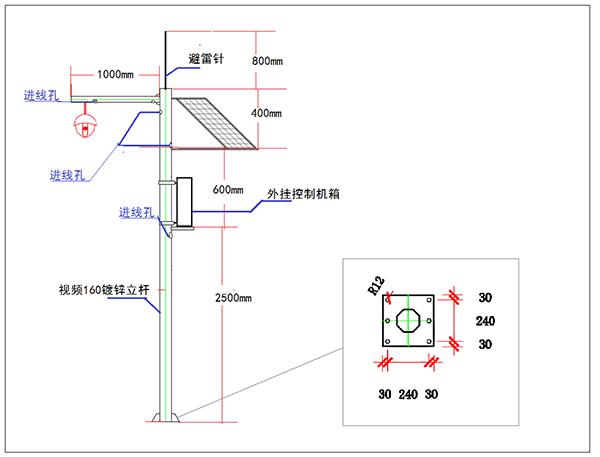 生态下泄流量监测系统安装示意图