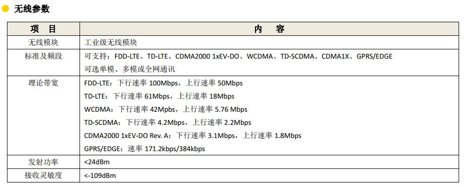 微型RTU通信设备_RTU设备_智能遥测终端-无线参数