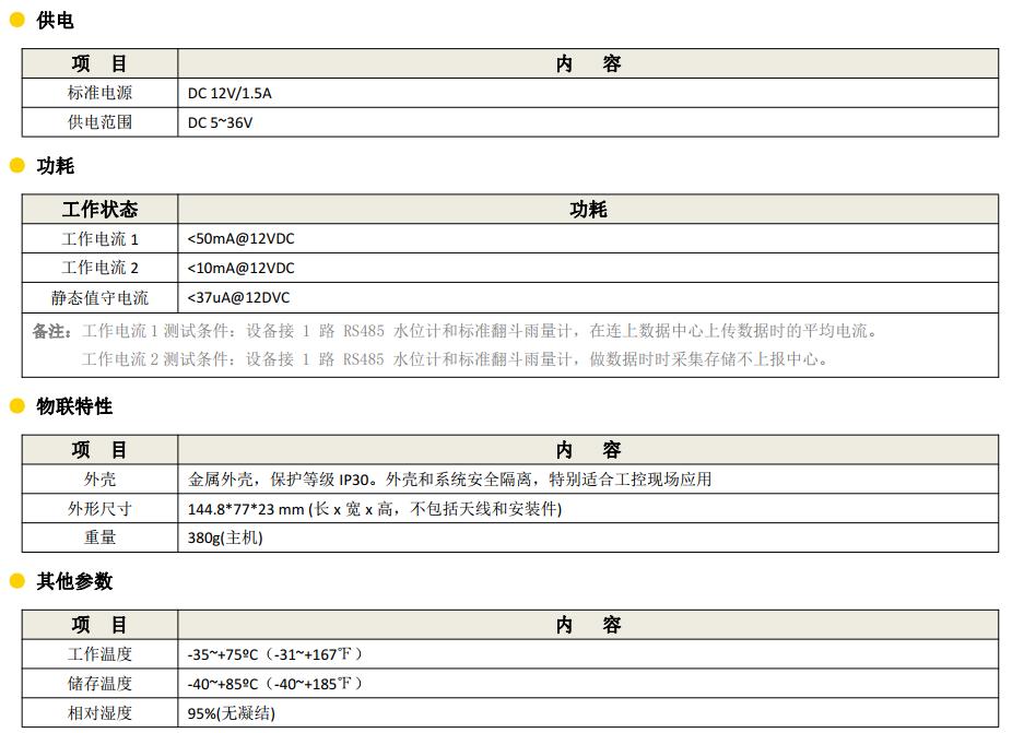 微型RTU通信设备_RTU设备_智能遥测终端参数