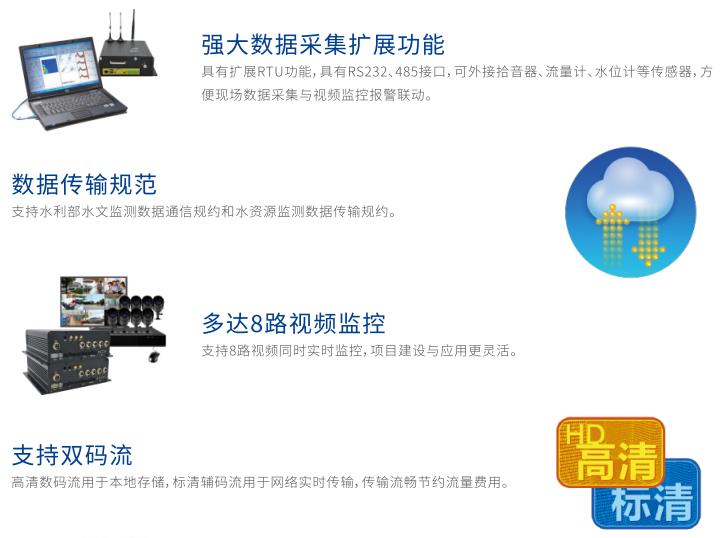 视频遥测终端RTU-产品功能1