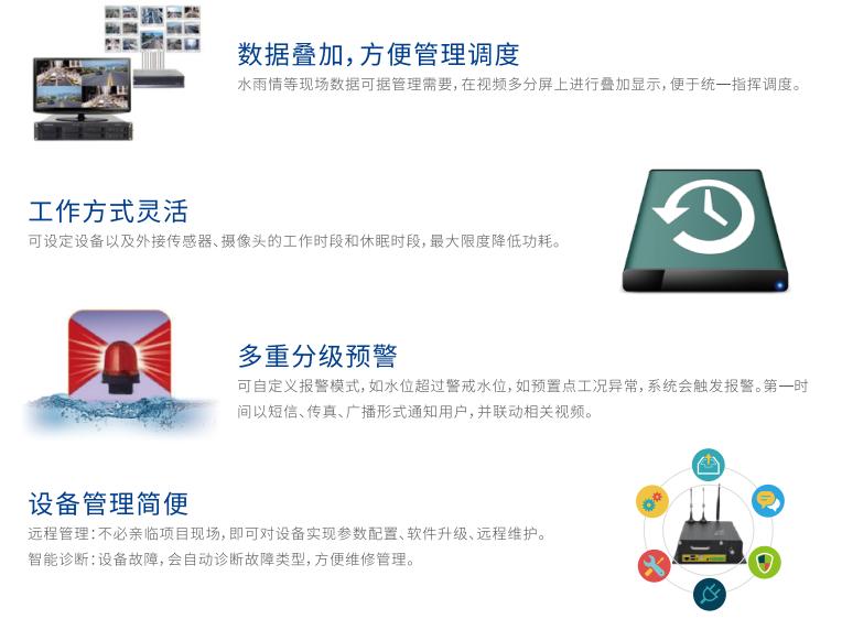无线视频图像站-产品功能2