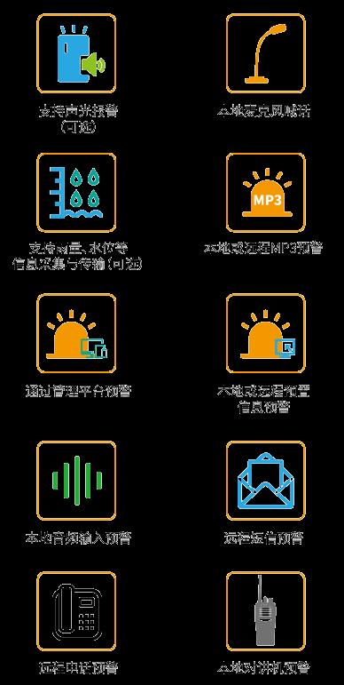 疫情应急预警广播系统方案_应急广播系统方案-多种预警方式