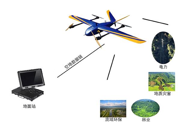 垂直起降无人机_可见光巡视无人机_巡视版倾转垂直起降无人机_可见光无人机