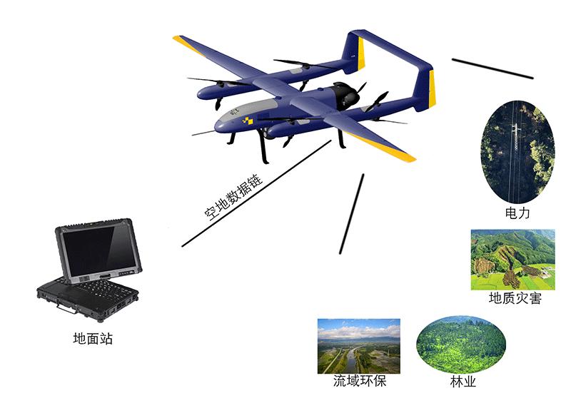 垂直起降固定翼无人机_中型垂直起降固定翼无人机_可见光固定翼无人机_巡视版固定翼无人机