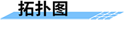 垂直起降固定翼无人机_中型垂直起降固定翼无人机_可见光固定翼无人机_巡视版固定翼无人机拓扑图