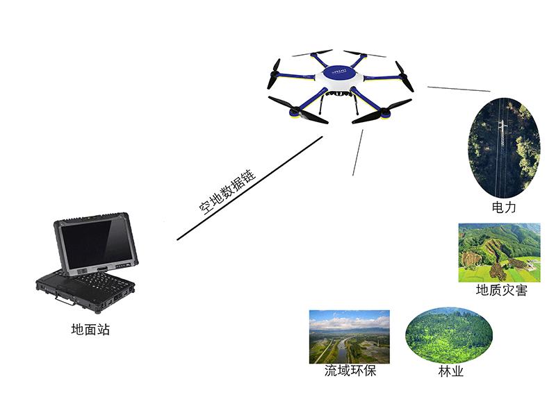 多旋翼垂直起降无人机_六旋翼垂直起降无人机_巡视版六旋翼垂直起降无人机_可见光垂直起降无人机
