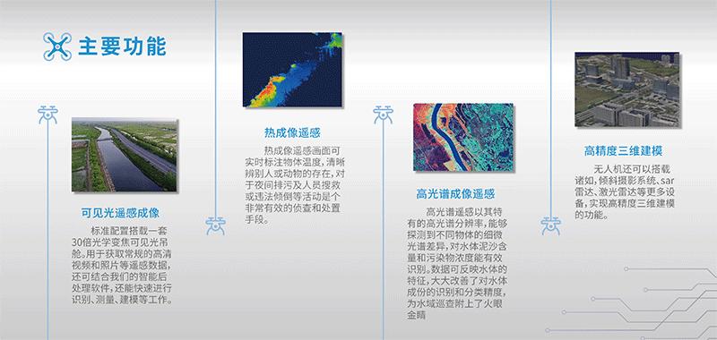 无人机环保_无人机环境监测_无人机巡河_无人机河流环境监测_无人机河流环保解决方案-主要功能