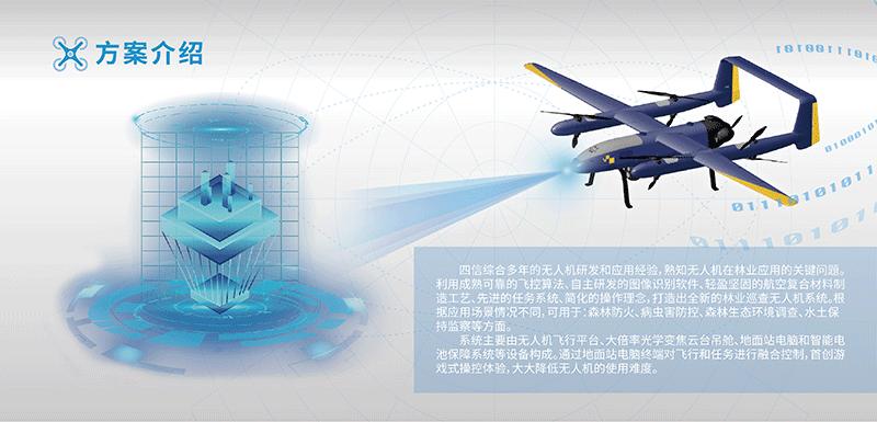 无人机林业领域应用解决方案-方案介绍