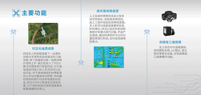 无人机电力巡线应用解决方案_智能无人机电力巡检系统-主要功能