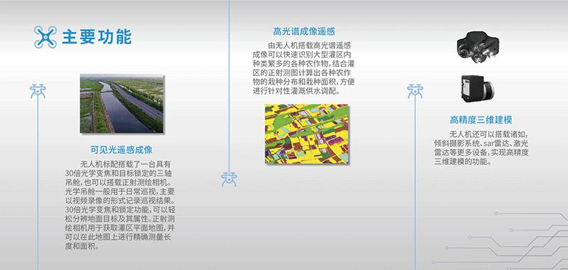 无人机灌区巡视解决方案-主要功能