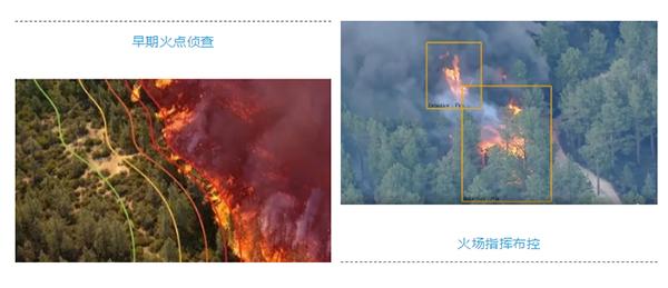 无人机森林防火解决方案_无人机森林防火方案_无人机森林防火应用方案热成像