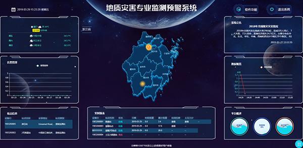 铁路地质灾害预警预报系统一张图系统