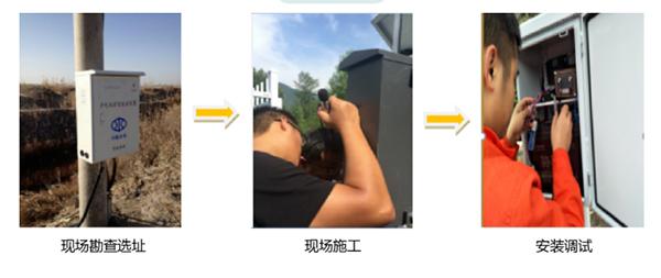 机井智能计量控制系统青海灌区案例现场