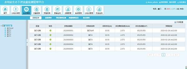 水电站生态下泄流量监测系统-管理平台生态管理