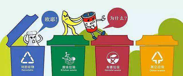 智能垃圾回收