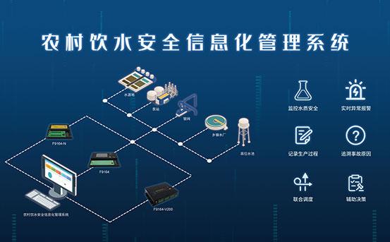 农村饮水安全信息化管理系统