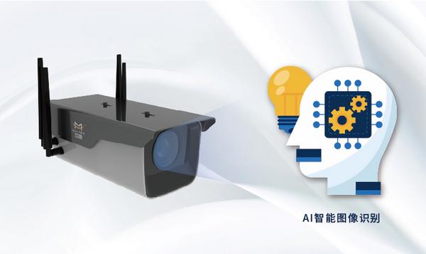 5G RTU 网络摄像头