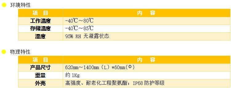 土壤含水率传感器参数4