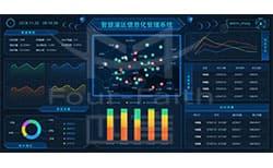 大型智慧灌区信息化管理系统云平台软件