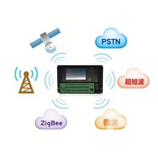 数据采集RTU-多种通信方式