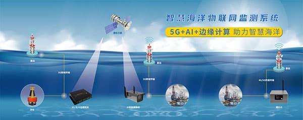海洋信息化解决方案