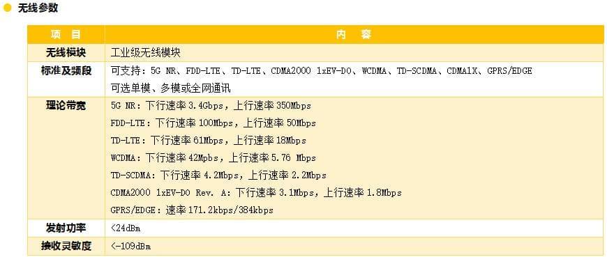 5GRTU_水利遥测终端机_5G水利RTU_5G遥测终端机参数1