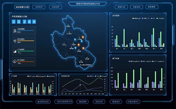 乡镇农村水环境监测预警平台