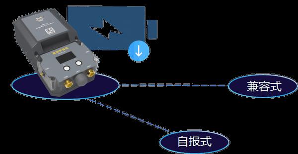 管网遥测终端机